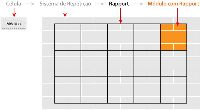 Diagrama Sistema não alinhado